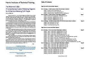 Harris Institute of Technical Training