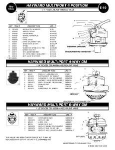 HAYWARD MULTIPORT 4 POSITION HAYWARD MULTIPORT 4-WAY GM