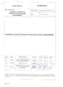 HAZARD & ASPECTS IDENTIFICATION & RISK ASSESSMENT