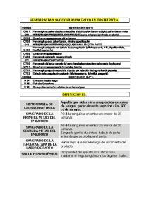 HEMORRAGIA Y SHOCK HIPOVOLEMICO EN OBSTETRICIA. DEFINICIONES