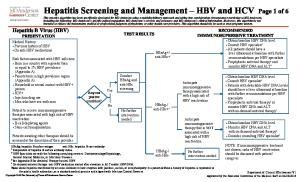 Hepatitis B Virus (HBV) PRESENTATION