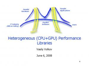 Heterogeneous (CPU+GPU) Performance Libraries