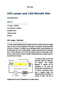 HID Lamps and LED Retrofit Kits