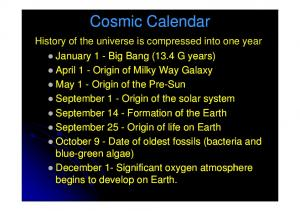 History of the universe is compressed into one year