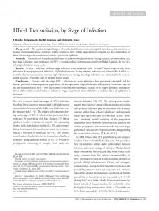 HIV-1 Transmission, by Stage of Infection