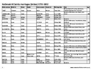 Holbrook All Saints marriages (brides)