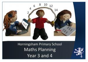 Horningsham Primary School. Maths Planning Year 3 and 4