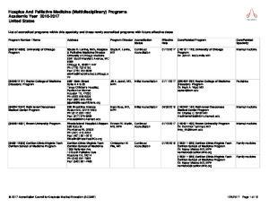 Hospice And Palliative Medicine (Multidisciplinary) Programs Academic Year United States