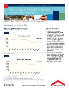 HOUSING MARKET OUTLOOK Atlantic Region Highlights