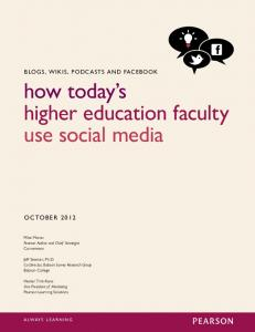 how today s higher education faculty use social media