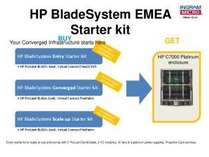 HP BladeSystem EMEA. Starter kit