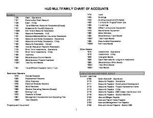 HUD MULTIFAMILY CHART OF ACCOUNTS