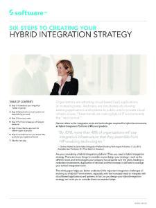 HYBRID INTEGRATION STRATEGY