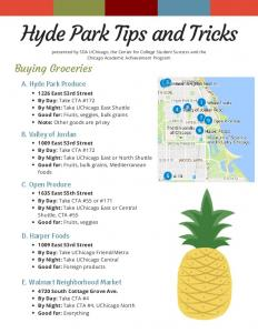 Hyde Park Tips and Tricks