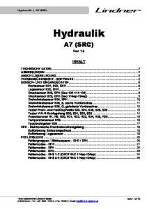 Hydraulik A7 (SRC) Rev. 1.5 INHALT