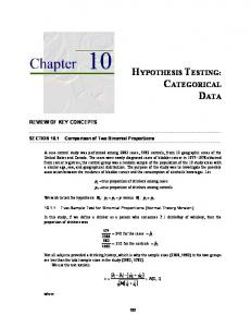 HYPOTHESIS TESTING: CATEGORICAL DATA