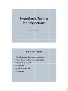 Hypothesis Testing for Proportions