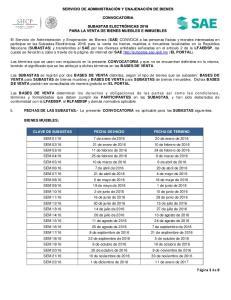 I. FECHAS DE LAS SUBASTAS.- La presente CONVOCATORIA es aplicable para las SUBASTAS siguientes:
