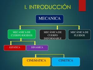 I. INTRODUCCIÓN MECANICA MECANICA DE CUERPO RIGIDOS MECÁNICA DE CUERPO DEFORMABLE MECÁNICA DE FLUIDOS