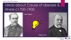 Ideas about Cause of disease & illness c