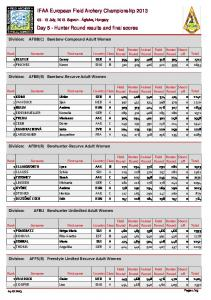 IFAA European Field Archery Championship Day 5 - Hunter Round results and final scores