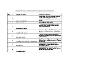 II CONGRESO DE ESTUDIOS POSCOLONIALES Y III JORNADAS DE FEMINISMO POSCOLONIAL