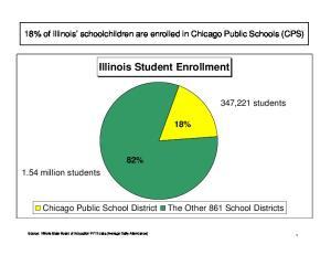 Illinois Student Enrollment