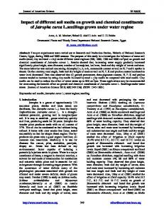 Impact of different soil media on growth and chemical constituents of Jatropha curca L.seedlings grown under water regime