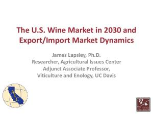 Import Market Dynamics