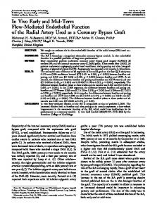 In Vivo Early and Mid-Term Flow-Mediated Endothelial Function of the Radial Artery Used as a Coronary Bypass Graft