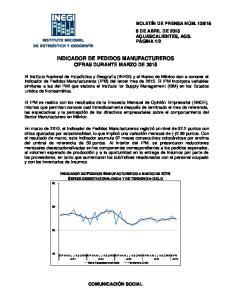 INDICADOR DE PEDIDOS MANUFACTUREROS CIFRAS DURANTE MARZO DE 2015