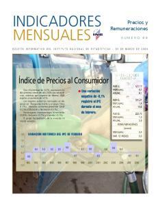 INDICADORES MENSUALES