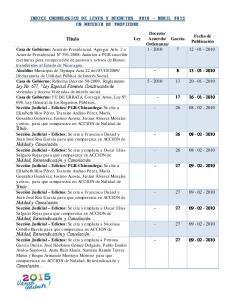 INDICE CRONOLOGICO DE LEYES Y DECRETOS 2010 ABRIL 2015 EN MATERIA DE PROPIEDAD