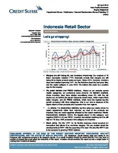 Indonesia Retail Sector