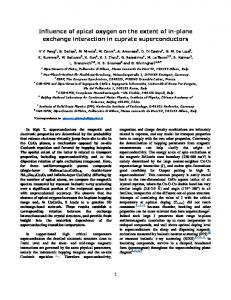 Influence of apical oxygen on the extent of in-plane exchange interaction in cuprate superconductors
