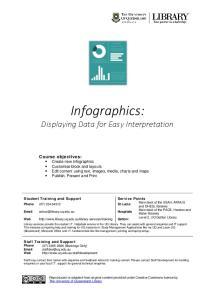 Infographics: Displaying Data for Easy Interpretation