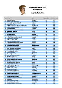 Informatik-Biber 2012 Schulrangliste