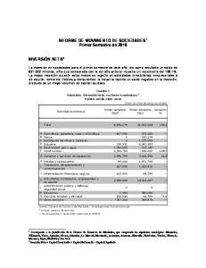 INFORME DE MOVIMIENTO DE SOCIEDADES 1 Primer Semestre de 2010
