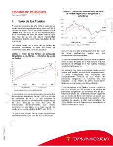 INFORME DE PENSIONES Febrero Valor de los Fondos