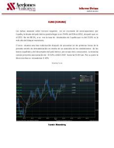 Informe Divisas Abril 03 de 2012
