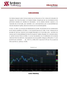Informe Divisas Abril 19 de 2012