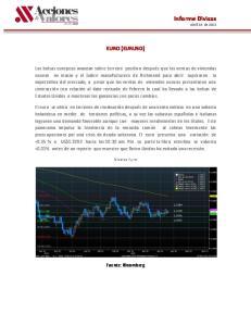 Informe Divisas Abril 24 de 2012