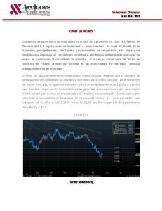 Informe Divisas Junio 05 de 2012