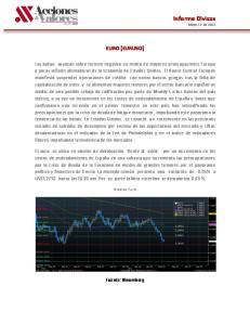 Informe Divisas Mayo 17 de 2012