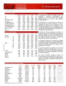 INFORME SEMANAL DE MERCADOS CENTROAMERICANOS. 15 de enero de 2016