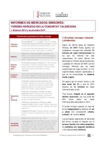 INFORMES DE MERCADOS EMISORES: