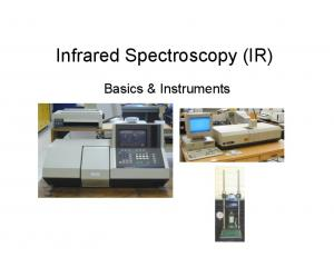 Infrared Spectroscopy (IR) Basics & Instruments