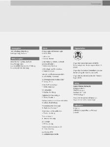 Inhaltsverzeichnis. Fort- und Weiterbildung