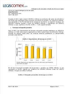 Inteligencia de mercados Importaciones Por: Legiscomex.com Abril 9 del 2014