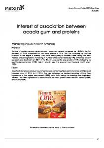 Interest of association between acacia gum and proteins